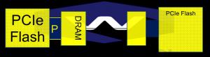 2NodeDiagram1-300x82