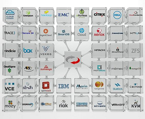 Switch's Cloud Ubiquitous Business Exchange (CUBE)