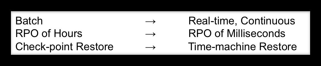 Figure 3: ConclusionsSource: © Wikibon 2016