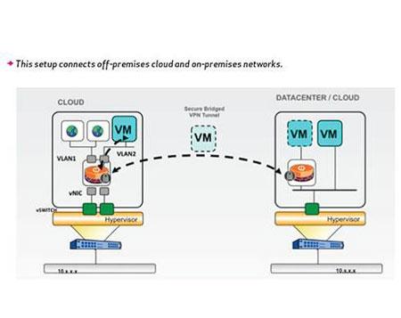 Image via TechTarget.com