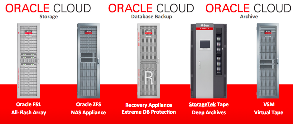 Oracle Cloud Storage Portfolio