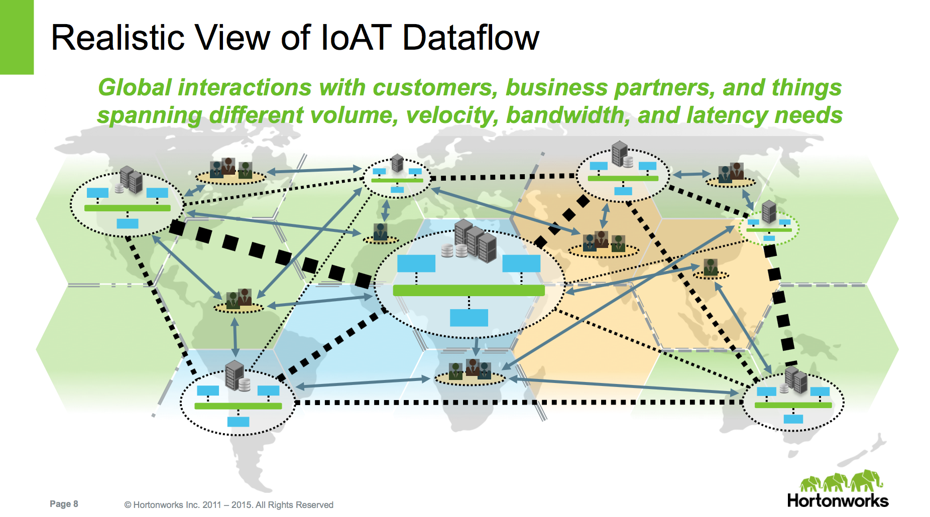 Making sense of hortonworks dataflow wikibon research stream processing that supports the internet of things has feature requirements that are a superset of sciox Images