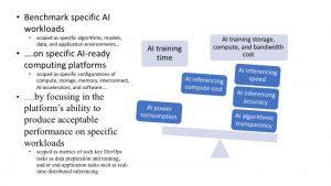 Building AI Optimization Into Your Cloud Computing